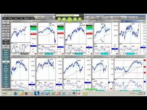 Forex microsecond key to market