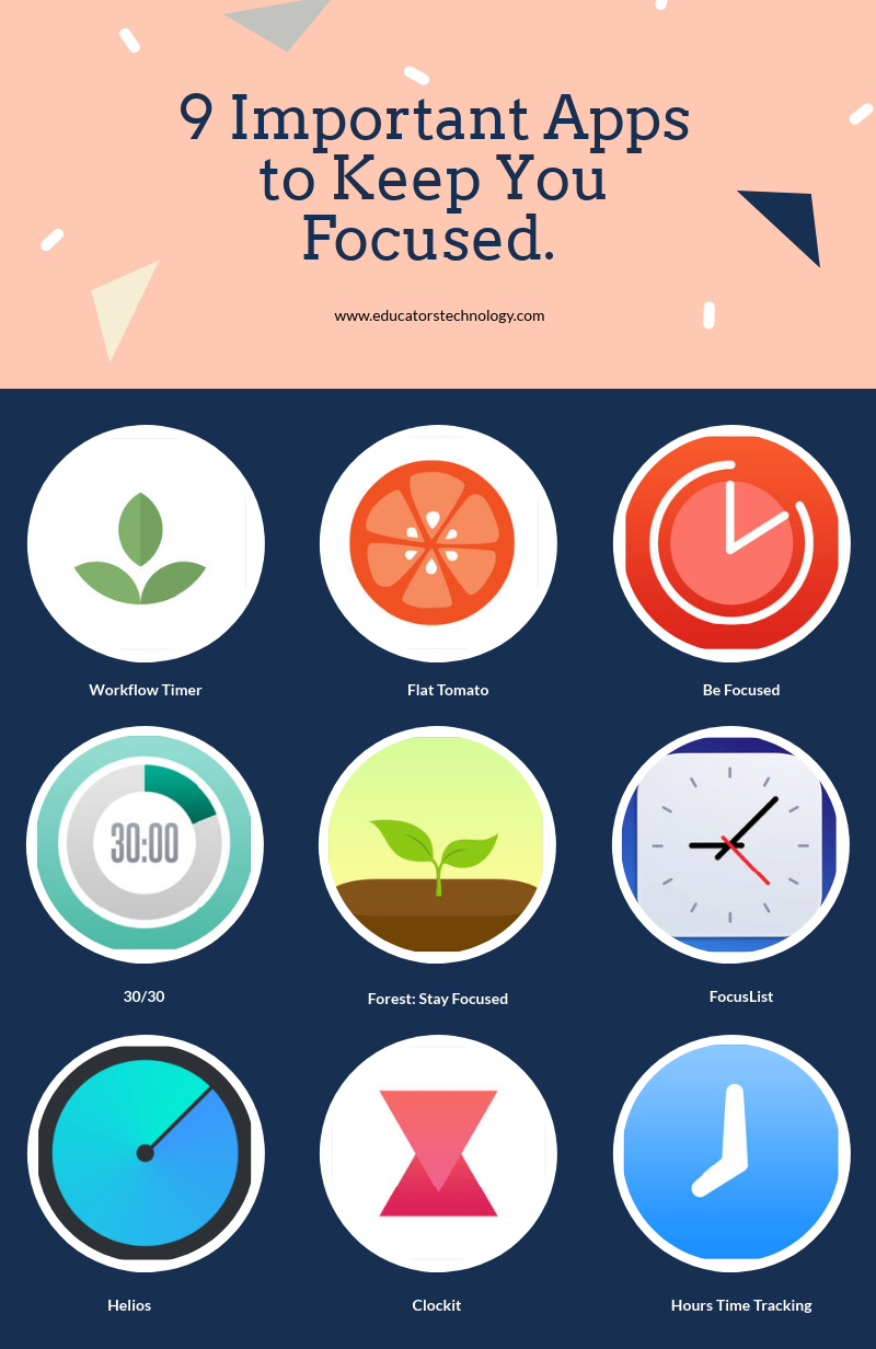 9 Important Apps to Keep You Focused.