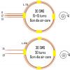 3.Coil Data