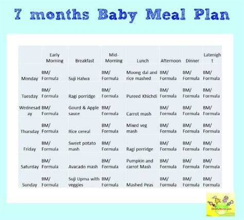 month baby food chart weekly meal plan   months