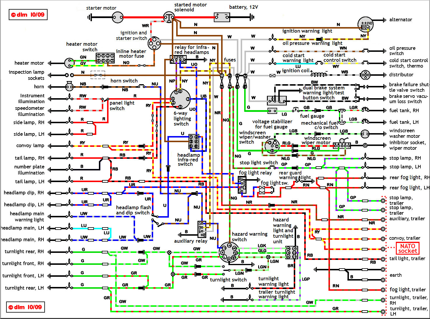 1995 Land Rover Discovery Fuse Diagram George Lynch Wiring Diagram Vw T5 Sampwire Jeanjaures37 Fr