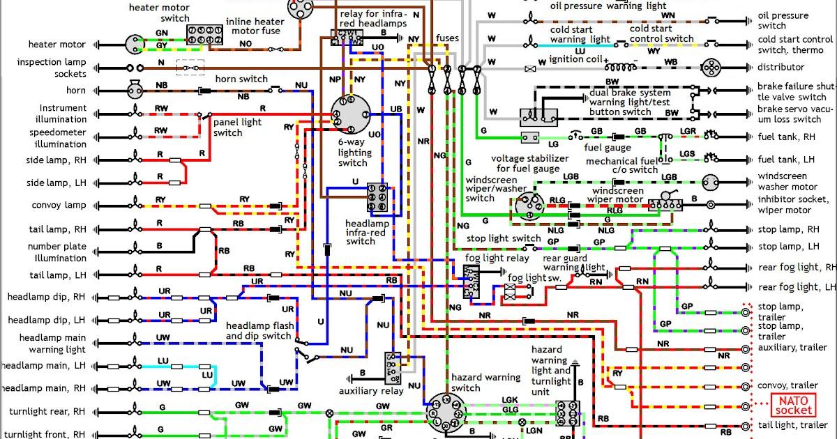Diagram Wiring Diagram 1989 Land Rover Defender Full Version Hd Quality Rover Defender Diagramtrishv Lamorefamale It
