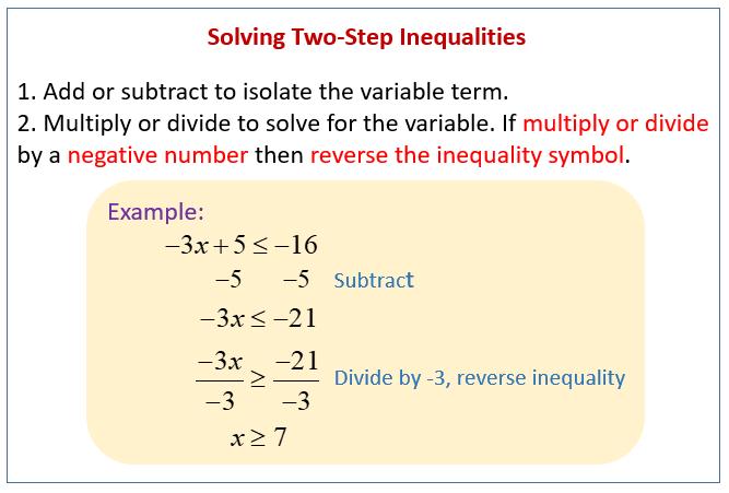 xtwo step inequalities