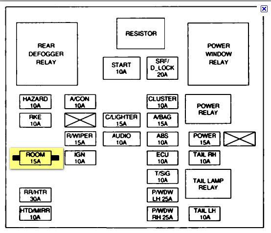 Fuse Box 2003 Kia Spectra Bmw 525i Fuel Pump Wire Diagram For Wiring Diagram Schematics