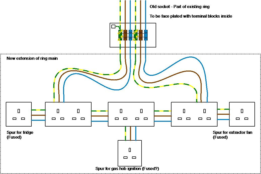 Consumer Unit Wiring Diagram