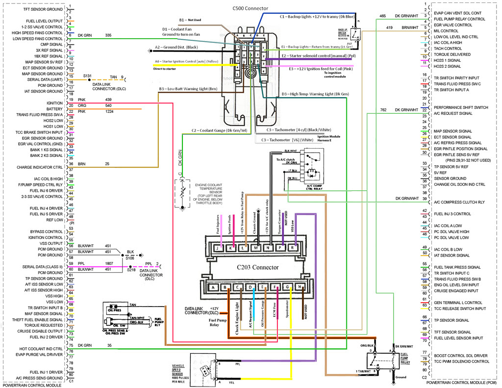 19 Beautiful 2003 Chevy Impala Stereo Wiring Diagram