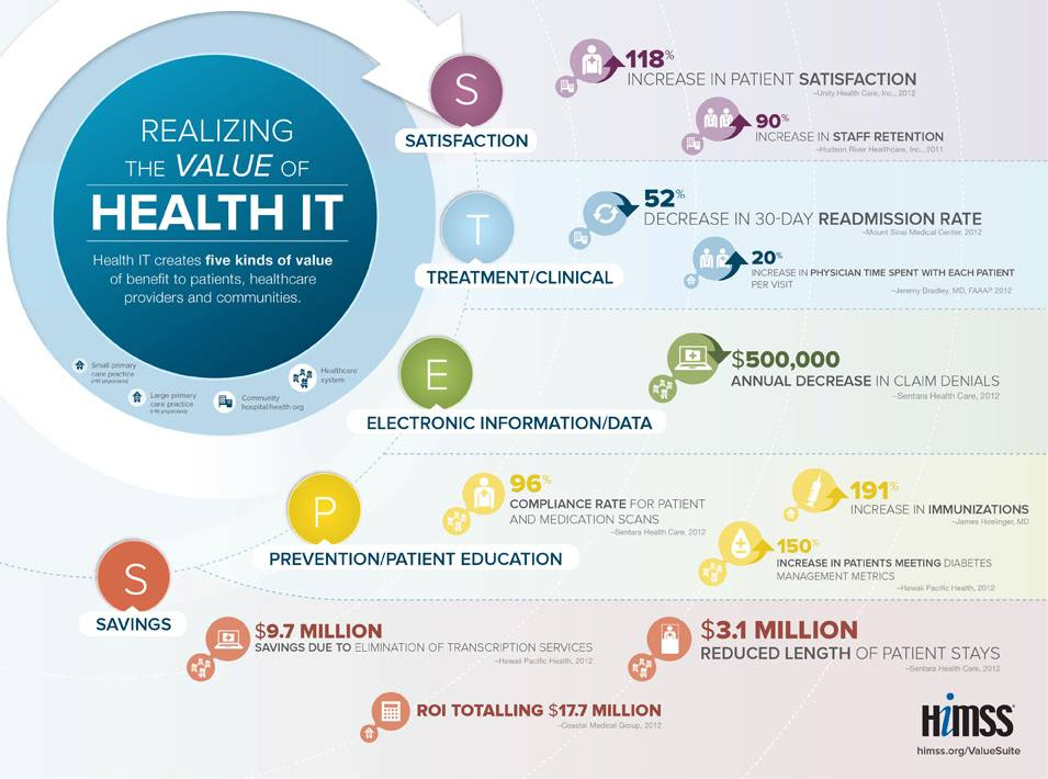 Healthcare Industry In India Indian Healthcare Sector Invest