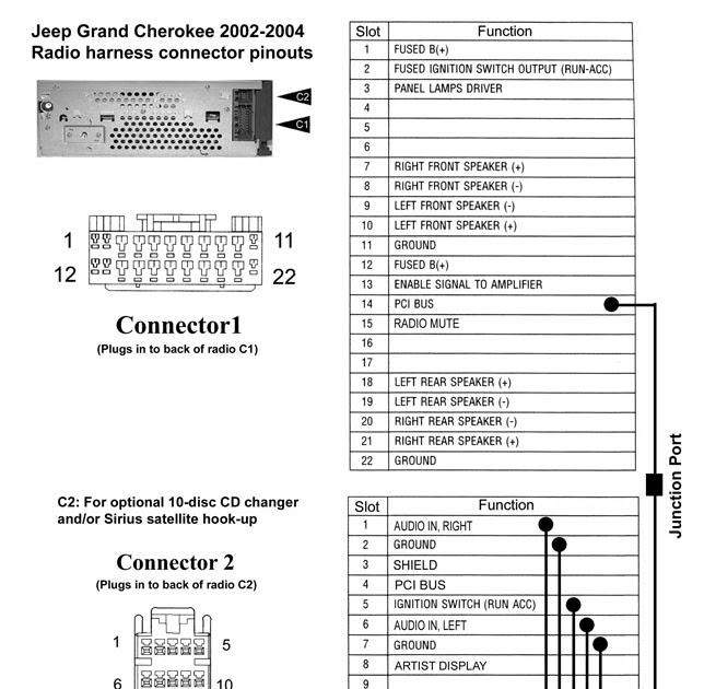 33 97 Jeep Grand Cherokee Radio Wiring Diagram