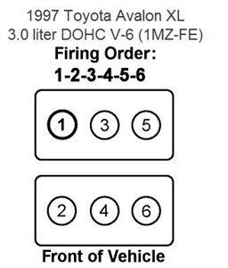 spark plug wiring diagram 28 1997 toyota camry spark plug wire diagram wiring diagram list spark plug wiring diagram for 1998 ford f150 4.6 liter engine 28 1997 toyota camry spark plug wire