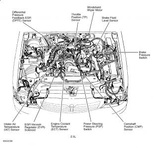 2001 Mazda B2500 Fuse Diagram Gota Wiring Diagram