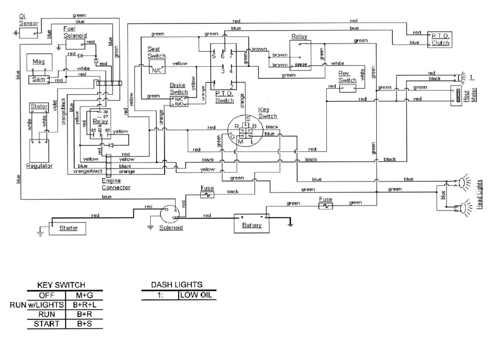 Diagram 2166 Cub Cadet Pto Switch Wiring Diagram