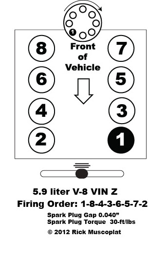 2005 Jeep Grand Cherokee 57 Hemi Firing Order