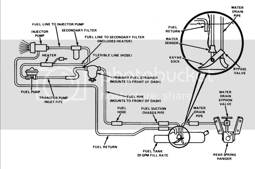 2002 Chevy Silverado Fuel Line Diagram