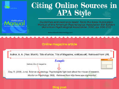 Students Guide to Citing Online Sources in APA