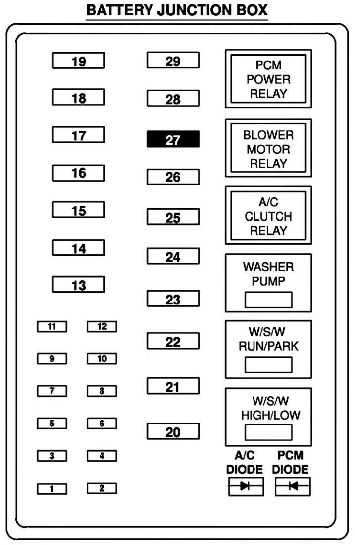 Diagram Ford F350 7 3 Fuse Box Diagram 2003 Full Version Hd Quality Diagram 2003 Diagramdeei Parrocchiesolopaca It