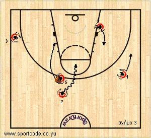 mundobasket_offense_plays_form131_russia_01c