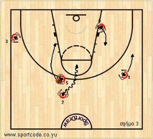 mundobasket_offense_plays_form131_russia_01c