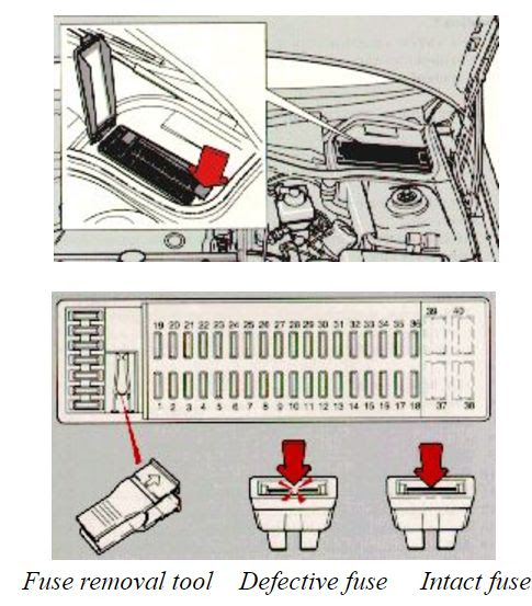 Volvo 850 1996 Fuse Box Diagram Auto Genius