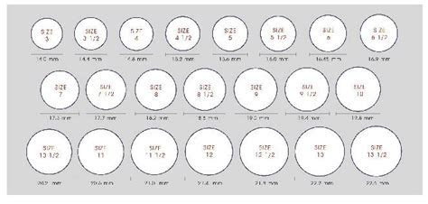 Engagement Ring Buyer's Guide   Ring size chart