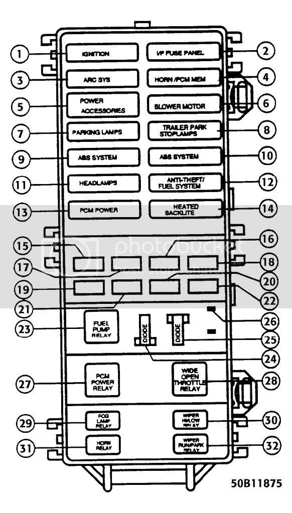 96 Ranger Fuse Diagram