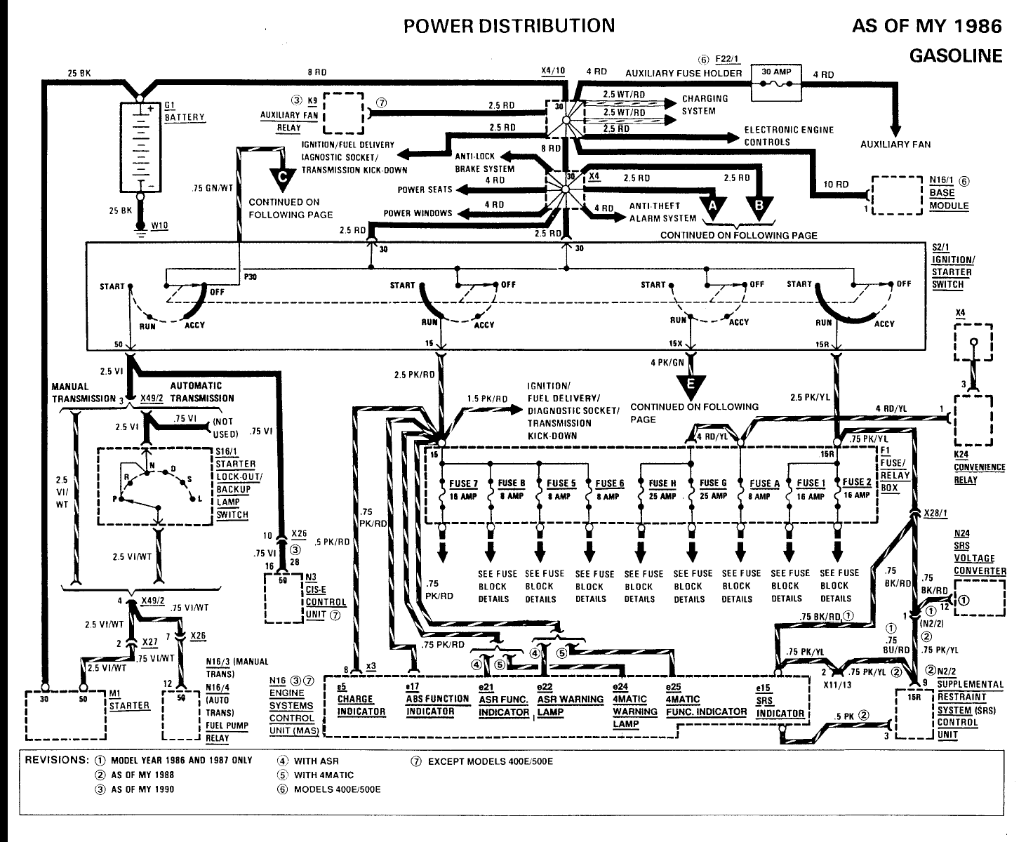 Diagram 1991 Mercedes 300 Ignition Wiring Diagram Full Version Hd Quality Wiring Diagram Tkwiringharness Ilragazzodellagiudecca It