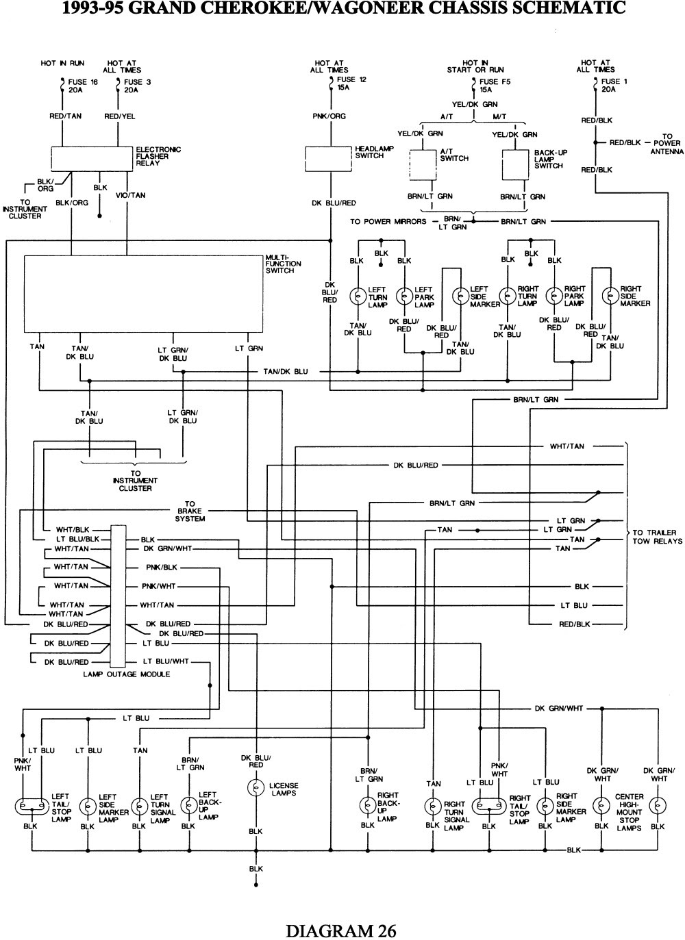 For A 1996 Jeep Wiring Diagram