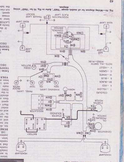 Ford 8n Wiring Harnes Diagram