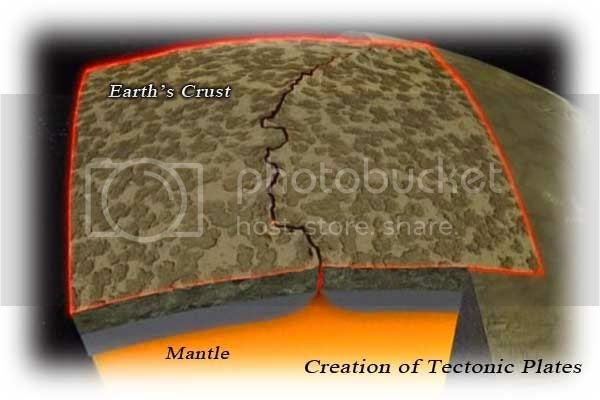 When friction between two tectonic plates is released it causes earthquake