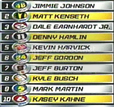 NASCAR Standings NBC