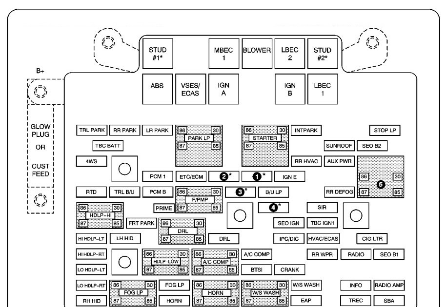 2004 Chevy Tahoe Fuse Box Diagram