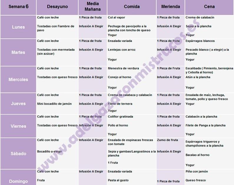 Dieta Semanal Hipocalorica