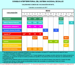 Calendario vacunal 2017
