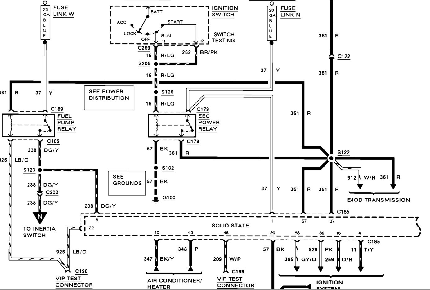 1991 Ford F350 Wiring Diagram Wiring Diagram Window B Window B Zaafran It