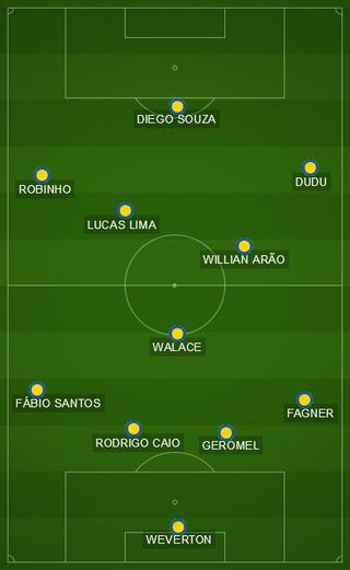 campinho Brasil x Colômbia time titular (Foto: Arte: GloboEsporte.com)