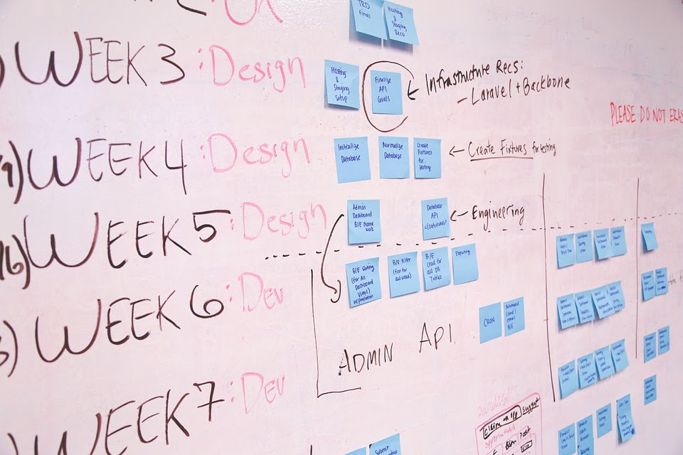 Organizacja Pracy 10 Wskazówek Jak Efektywnie Zarządzać Czasem W