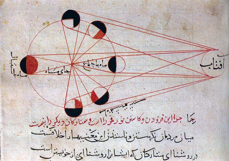 File:Lunar eclipse al-Biruni.jpg