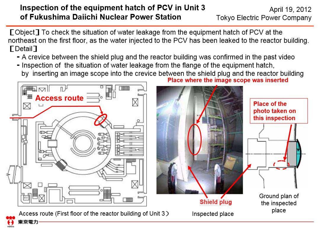 Fig. 82 : Document Tepco montrant que la porte s'est déplacée de plus d'un mètre