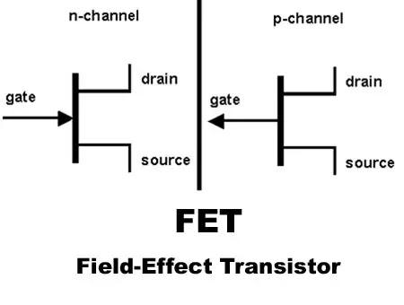 FET testing method