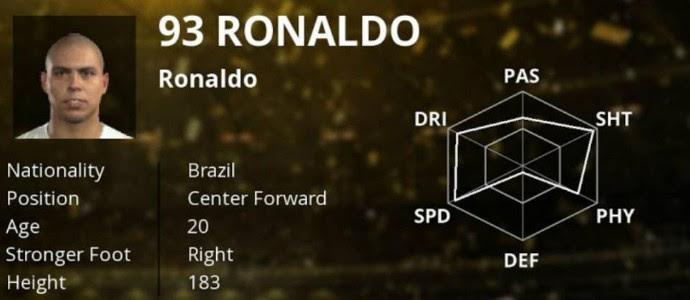 Ronaldo - PES17
