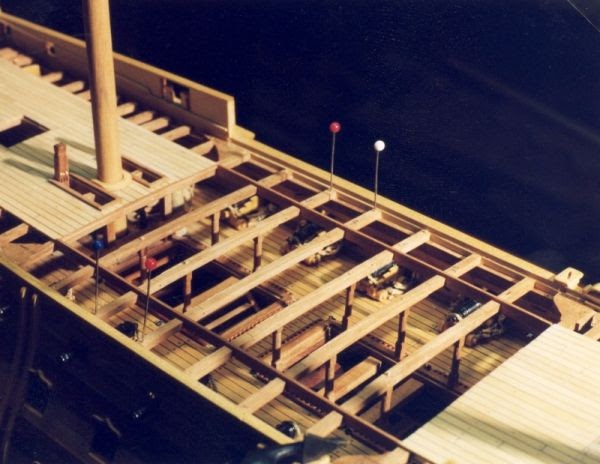 Wooden model boat building tips learn how kyk for Construction tips
