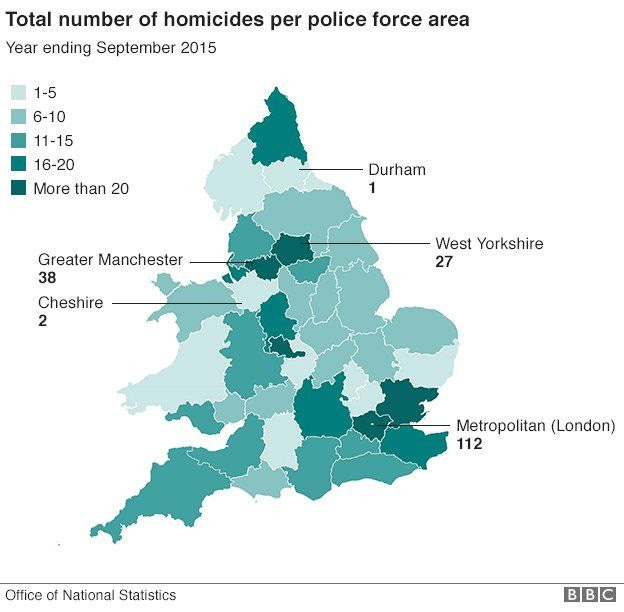 Homicides in the UK