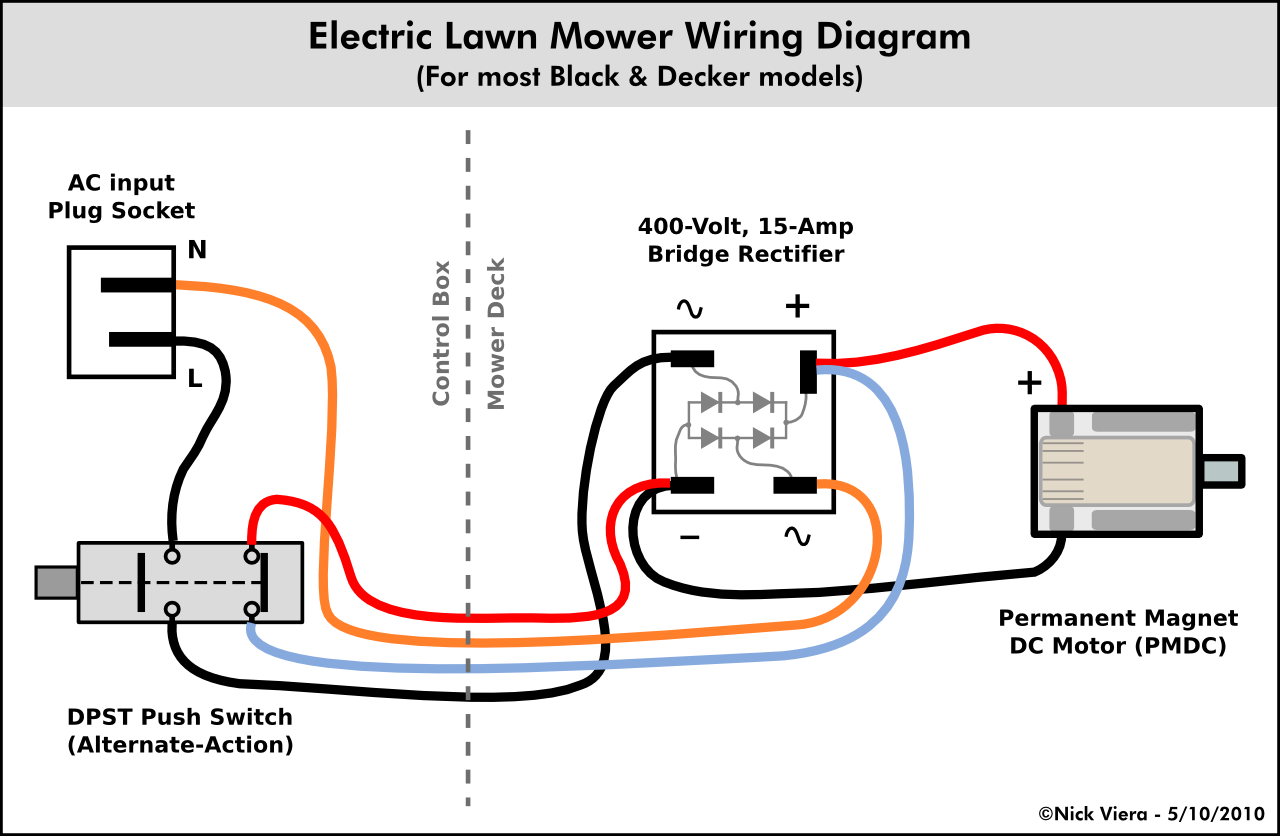 Diagram Lawn Mower Wire Diagram Full Version Hd Quality Wire Diagram Diagrampikeg Beppecacopardo It
