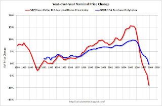 Comparing Year-over-year Case-Shiller and OFHEO