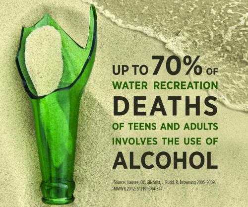 Up to 70 percent of water rec deaths involve alcohol use