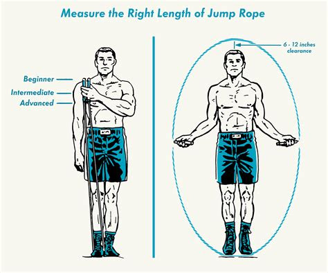 jump rope   boxer  art  manliness