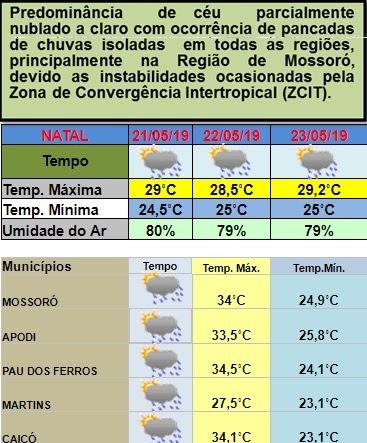 Previsão de novas pancadas de chuvas no RN, com destaque para região de Mossoró, entre esta terça e quinta