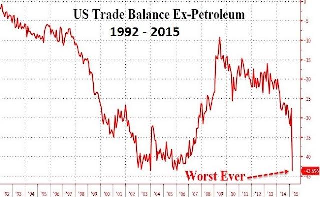 Crise de liquidez é a nova ameaça para a economia mundial