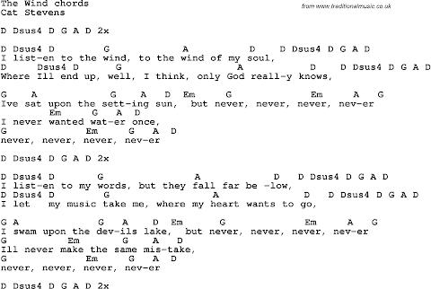 The Wind Cat Stevens Lyrics
