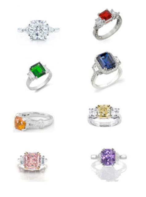 What does your Engagement Ring Gemstone mean