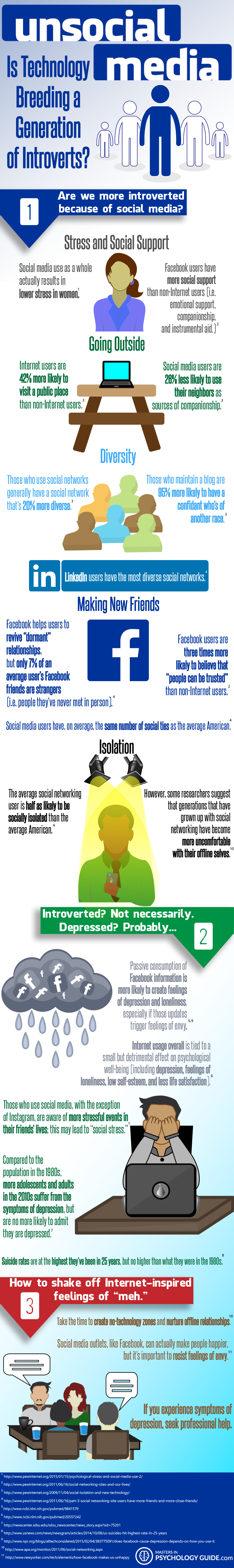 Unsocial Media Is Technology Breeding a Generation of Introverts?